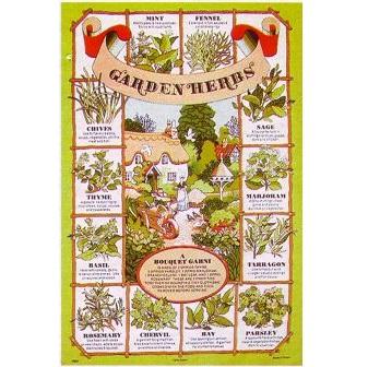 ティータオル ガーデンハーブ 英国製 Tea Towel Garden Herb